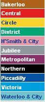 londra metro hatlarinin isimleri